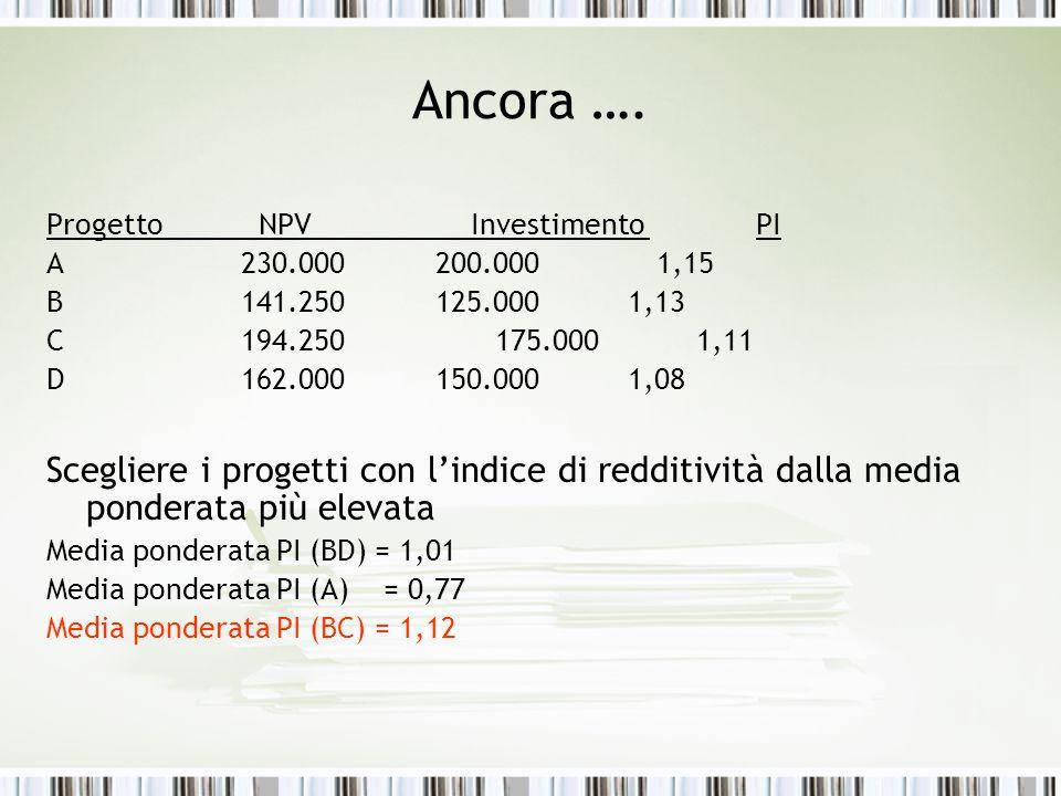 Ancora …. ProgettoNPV Investimento PI A 230.000 200.000 1,15 B 141.250 125.000 1,13 C 194.250 175.000 1,11 D 162.000 150.000 1,08 Scegliere i progetti