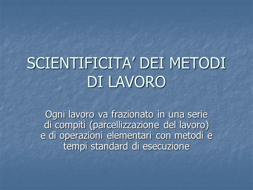 SCIENTIFICITA' DEI METODI DI LAVORO Ogni lavoro va frazionato in una serie di compiti (parcellizzazione del lavoro) e di operazioni elementari con metodi e tempi standard di esecuzione