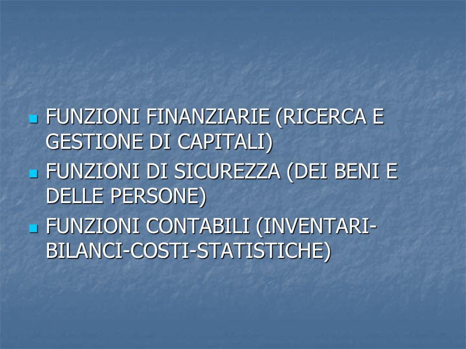 FUNZIONI FINANZIARIE (RICERCA E GESTIONE DI CAPITALI) FUNZIONI FINANZIARIE (RICERCA E GESTIONE DI CAPITALI) FUNZIONI DI SICUREZZA (DEI BENI E DELLE PERSONE) FUNZIONI DI SICUREZZA (DEI BENI E DELLE PERSONE) FUNZIONI CONTABILI (INVENTARI- BILANCI-COSTI-STATISTICHE) FUNZIONI CONTABILI (INVENTARI- BILANCI-COSTI-STATISTICHE)