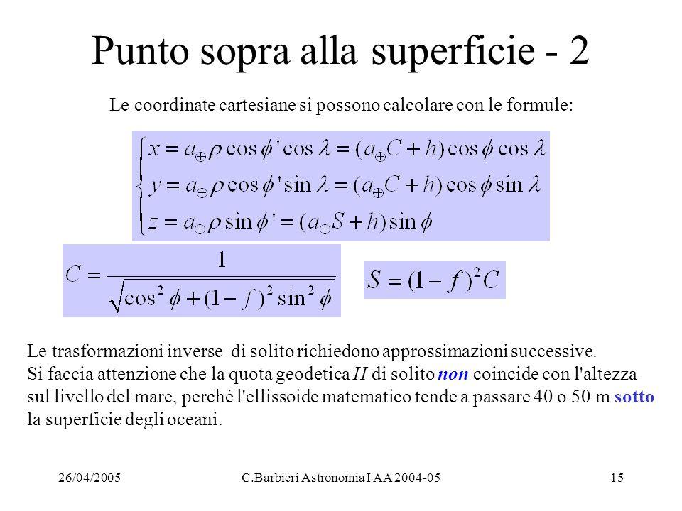 26/04/2005C.Barbieri Astronomia I AA 2004-0515 Punto sopra alla superficie - 2 Le coordinate cartesiane si possono calcolare con le formule: Le trasfo