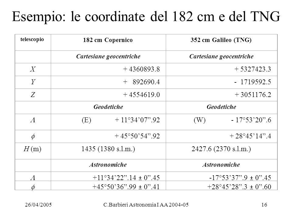 26/04/2005C.Barbieri Astronomia I AA 2004-0516 Esempio: le coordinate del 182 cm e del TNG telescopio 182 cm Copernico352 cm Galileo (TNG) Cartesiane