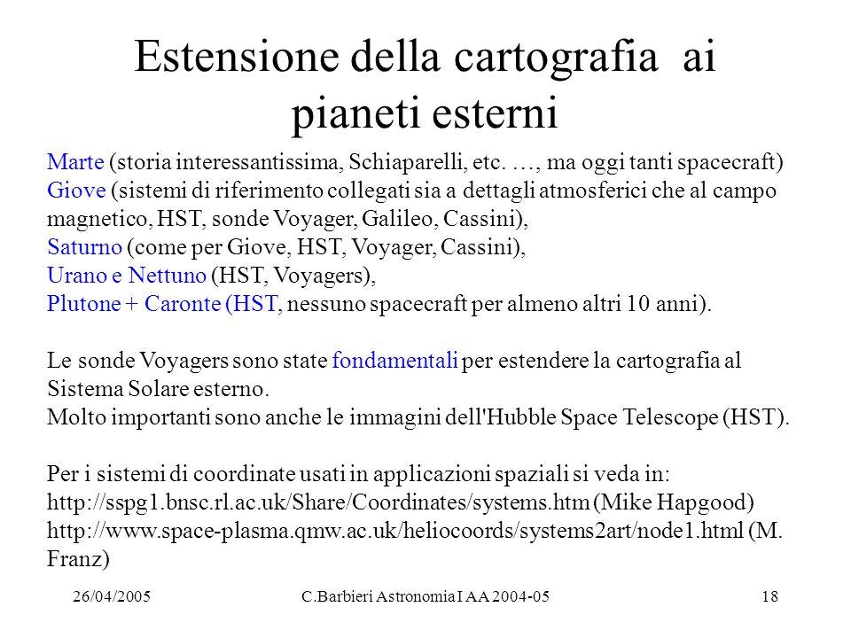 26/04/2005C.Barbieri Astronomia I AA 2004-0518 Estensione della cartografia ai pianeti esterni Marte (storia interessantissima, Schiaparelli, etc. …,