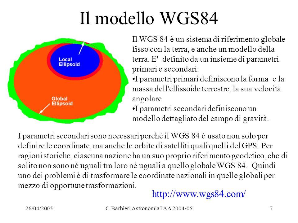 26/04/2005C.Barbieri Astronomia I AA 2004-057 Il modello WGS84 Il WGS 84 è un sistema di riferimento globale fisso con la terra, e anche un modello de