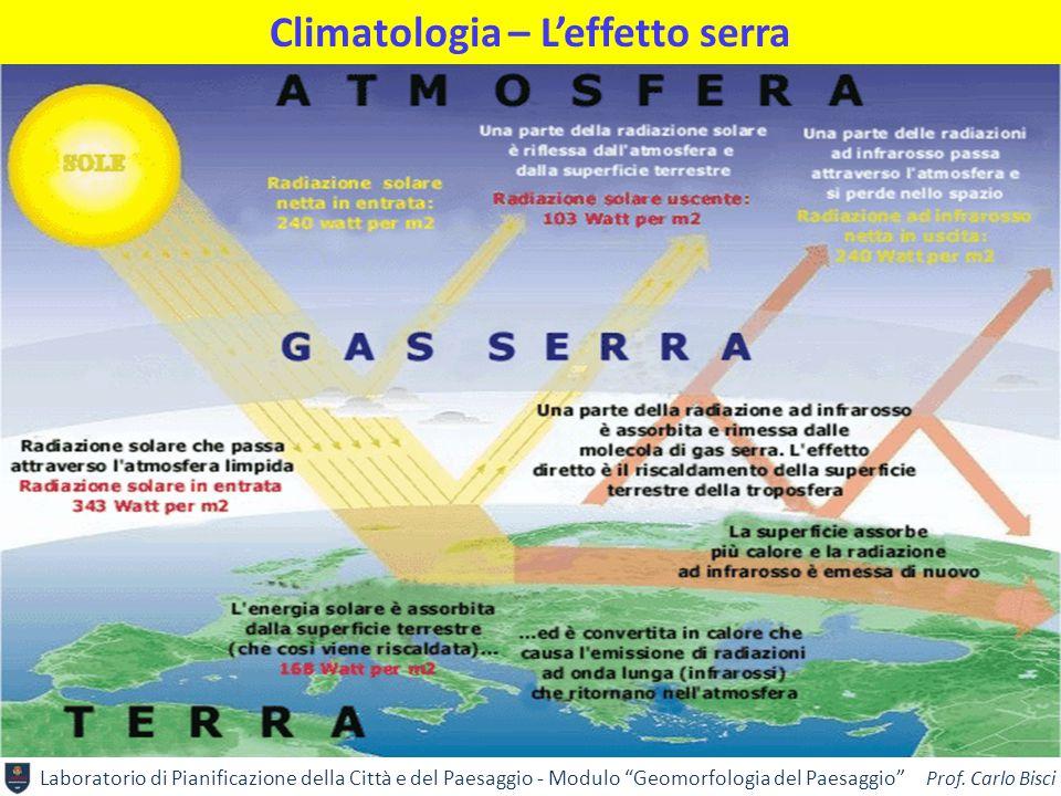 """Laboratorio di Pianificazione della Città e del Paesaggio - Modulo """"Geomorfologia del Paesaggio"""" Prof. Carlo Bisci Climatologia – L'effetto serra"""