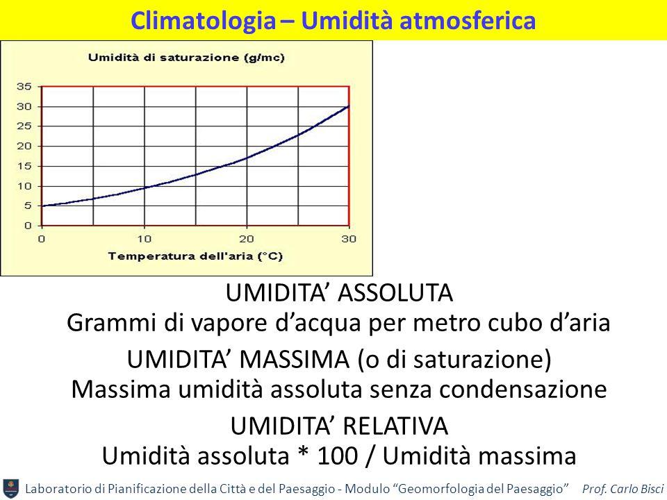 """Laboratorio di Pianificazione della Città e del Paesaggio - Modulo """"Geomorfologia del Paesaggio"""" Prof. Carlo Bisci Climatologia – Umidità atmosferica"""