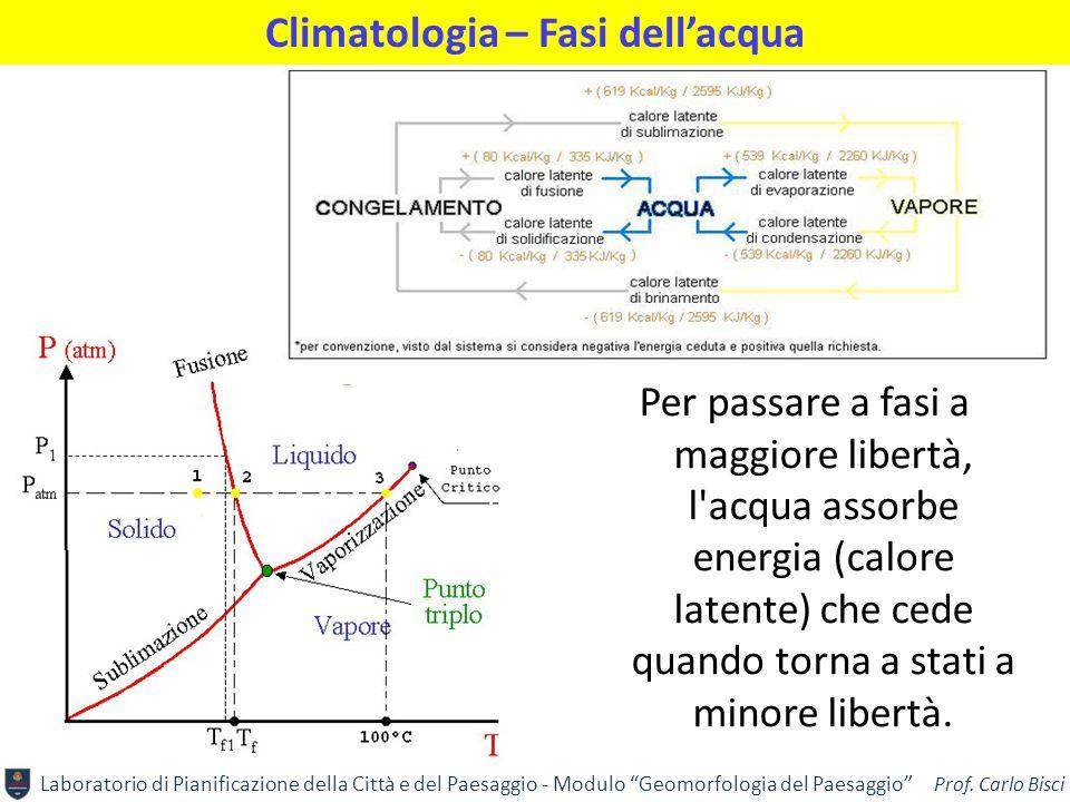 """Laboratorio di Pianificazione della Città e del Paesaggio - Modulo """"Geomorfologia del Paesaggio"""" Prof. Carlo Bisci Climatologia – Fasi dell'acqua Per"""