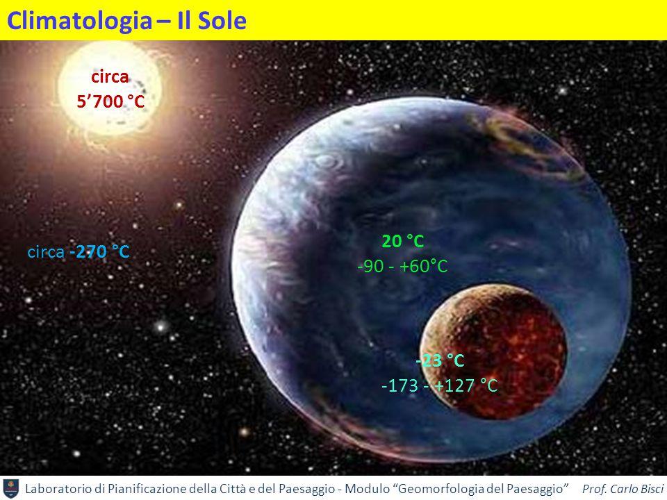 """Laboratorio di Pianificazione della Città e del Paesaggio - Modulo """"Geomorfologia del Paesaggio"""" Prof. Carlo Bisci Climatologia – Il Sole circa 5'700"""