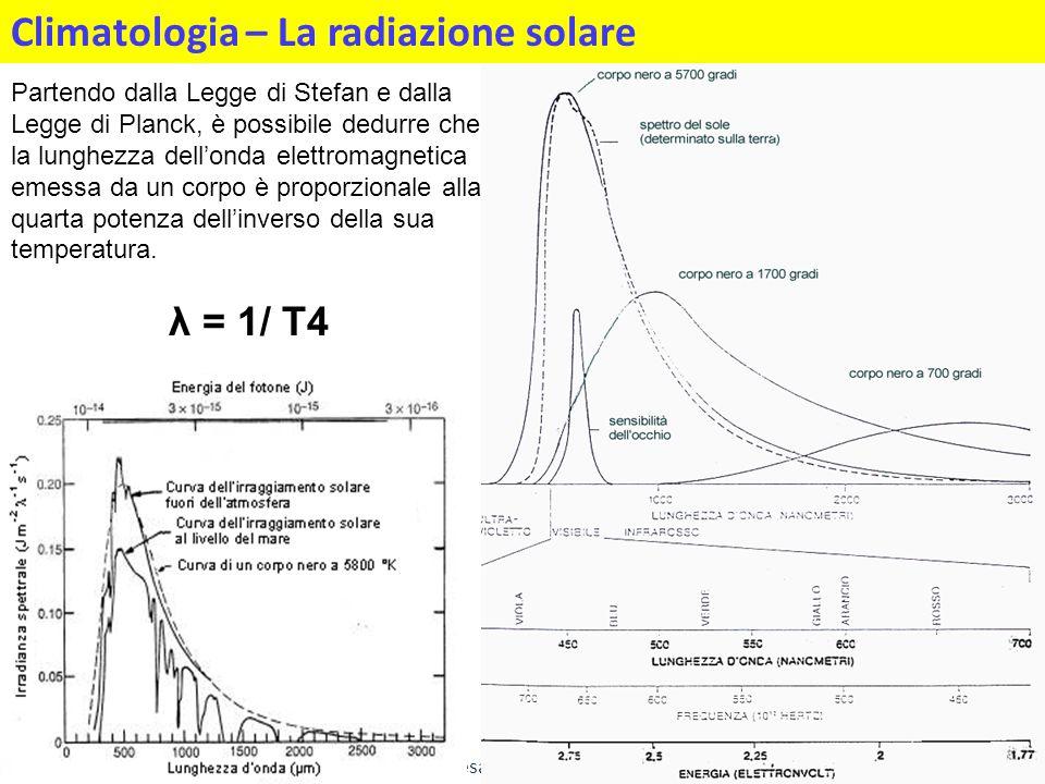 """Laboratorio di Pianificazione della Città e del Paesaggio - Modulo """"Geomorfologia del Paesaggio"""" Prof. Carlo Bisci Climatologia – La radiazione solare"""