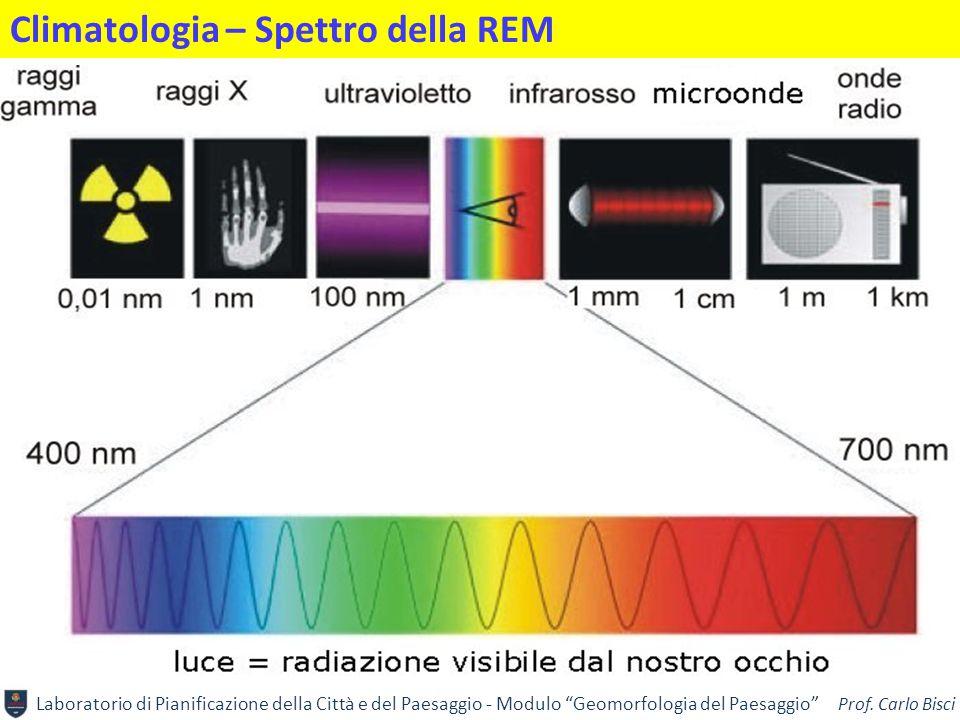 """Laboratorio di Pianificazione della Città e del Paesaggio - Modulo """"Geomorfologia del Paesaggio"""" Prof. Carlo Bisci Climatologia – Spettro della REM"""