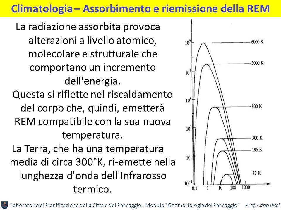 """Laboratorio di Pianificazione della Città e del Paesaggio - Modulo """"Geomorfologia del Paesaggio"""" Prof. Carlo Bisci Climatologia – Assorbimento e riemi"""