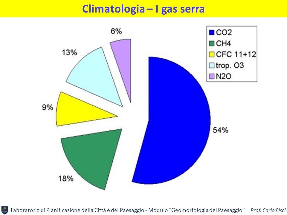 """Laboratorio di Pianificazione della Città e del Paesaggio - Modulo """"Geomorfologia del Paesaggio"""" Prof. Carlo Bisci Climatologia – I gas serra"""