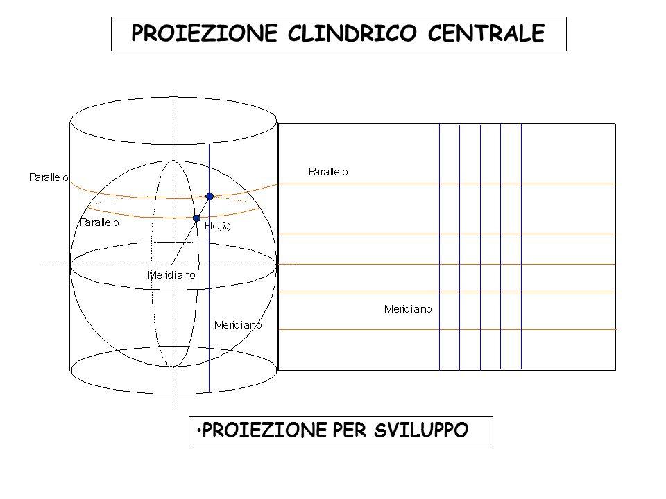 PROIEZIONE CLINDRICO CENTRALE PROIEZIONE PER SVILUPPO