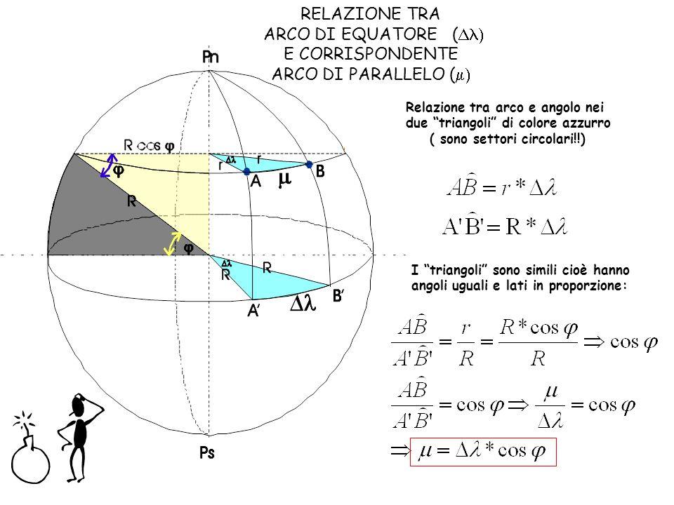 RELAZIONE TRA ARCO DI EQUATORE (  E CORRISPONDENTE ARCO DI PARALLELO (  Relazione tra arco e angolo nei due triangoli di colore azzurro ( sono settori circolari!!) I triangoli sono simili cioè hanno angoli uguali e lati in proporzione:
