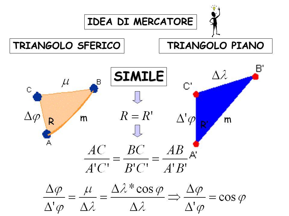 TRIANGOLO SFERICOTRIANGOLO PIANO R m R' m IDEA DI MERCATORE SIMILE