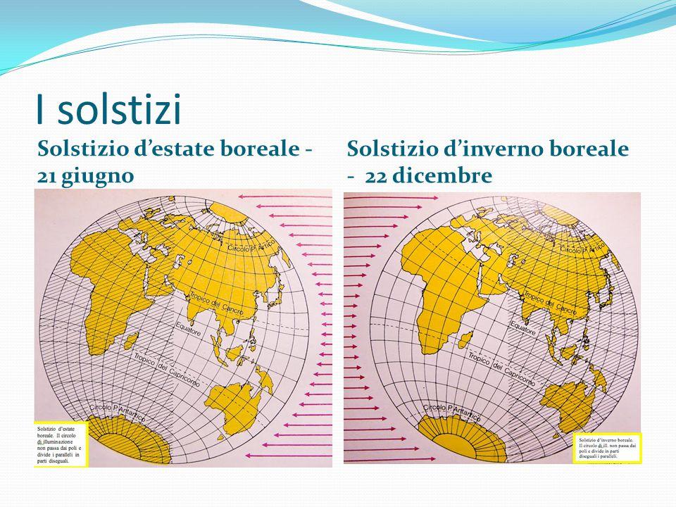 I solstizi Solstizio d'estate boreale - 21 giugno Solstizio d'inverno boreale - 22 dicembre