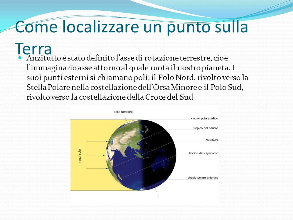 Come localizzare un punto sulla Terra Anzitutto è stato definito l'asse di rotazione terrestre, cioè l'immaginario asse attorno al quale ruota il nost