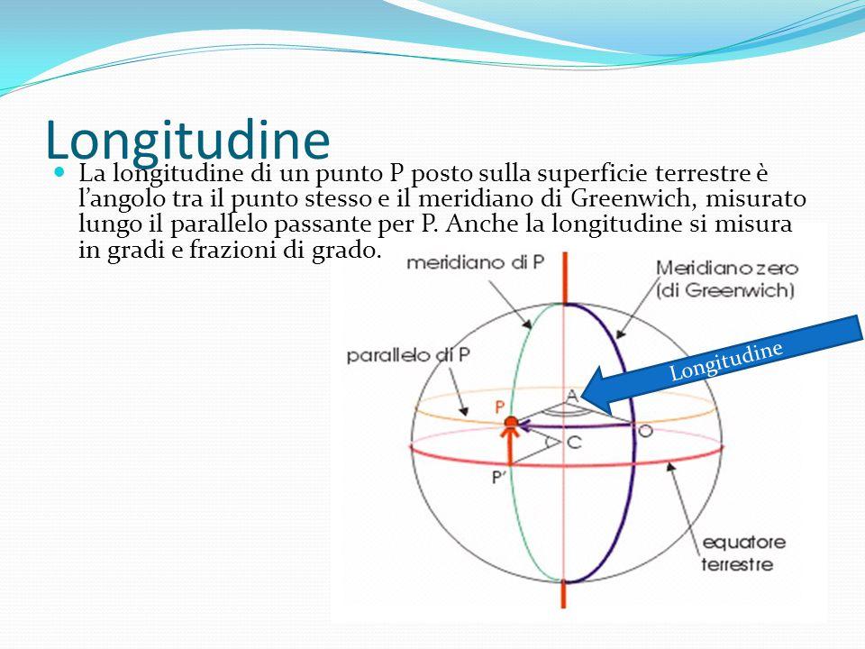 Longitudine La longitudine di un punto P posto sulla superficie terrestre è l'angolo tra il punto stesso e il meridiano di Greenwich, misurato lungo i