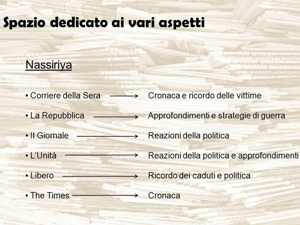 Spazio dedicato ai vari aspetti Nassiriya Corriere della Sera La Repubblica Il Giornale L'Unità Libero The Times Cronaca e ricordo delle vittime Appro