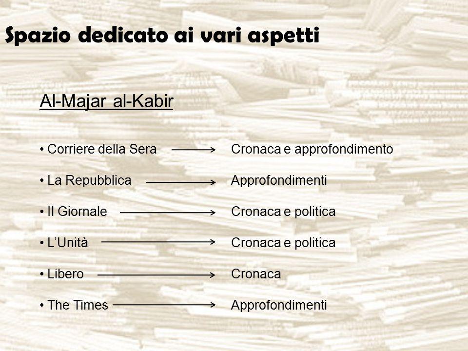 Spazio dedicato ai vari aspetti Al-Majar al-Kabir Corriere della Sera La Repubblica Il Giornale L'Unità Libero The Times Cronaca e approfondimento Approfondimenti Cronaca e politica Cronaca Approfondimenti