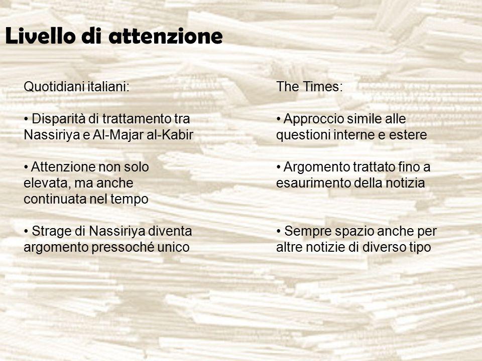 Livello di attenzione Quotidiani italiani: Disparità di trattamento tra Nassiriya e Al-Majar al-Kabir Attenzione non solo elevata, ma anche continuata