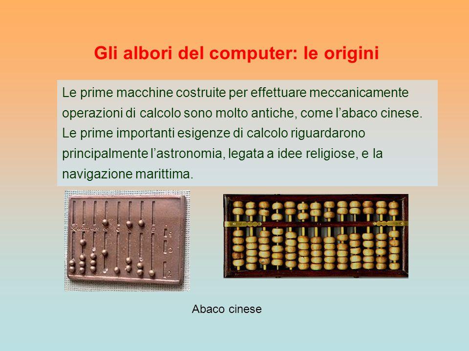 Gli albori del computer: le origini Le prime macchine costruite per effettuare meccanicamente operazioni di calcolo sono molto antiche, come l'abaco c