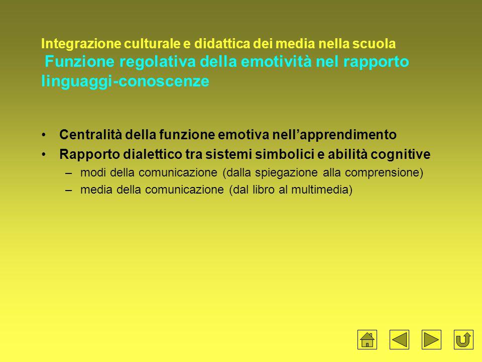 Integrazione culturale e didattica dei media nella scuola Funzione regolativa della emotività nel rapporto linguaggi-conoscenze Centralità della funzione emotiva nell'apprendimento Rapporto dialettico tra sistemi simbolici e abilità cognitive –modi della comunicazione (dalla spiegazione alla comprensione) –media della comunicazione (dal libro al multimedia)
