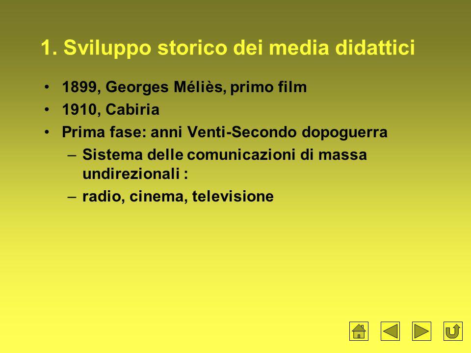 1. Sviluppo storico dei media didattici 1899, Georges Méliès, primo film 1910, Cabiria Prima fase: anni Venti-Secondo dopoguerra –Sistema delle comuni