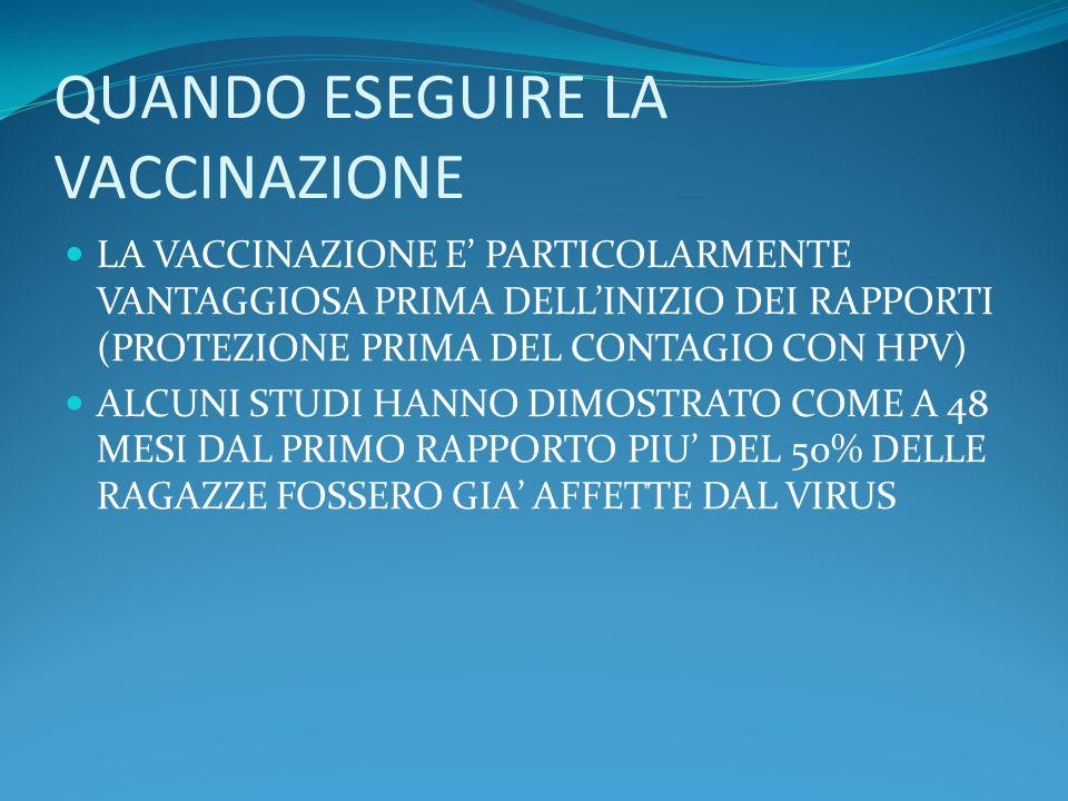 QUANDO ESEGUIRE LA VACCINAZIONE LA VACCINAZIONE E' PARTICOLARMENTE VANTAGGIOSA PRIMA DELL'INIZIO DEI RAPPORTI (PROTEZIONE PRIMA DEL CONTAGIO CON HPV) ALCUNI STUDI HANNO DIMOSTRATO COME A 48 MESI DAL PRIMO RAPPORTO PIU' DEL 50% DELLE RAGAZZE FOSSERO GIA' AFFETTE DAL VIRUS