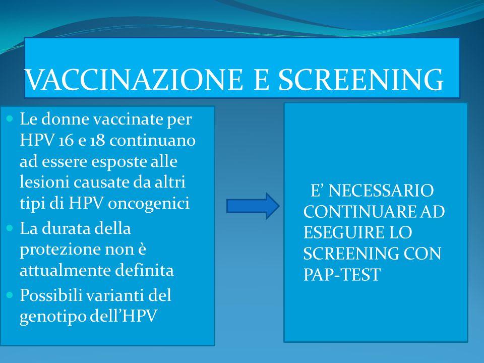 VACCINAZIONE E SCREENING Le donne vaccinate per HPV 16 e 18 continuano ad essere esposte alle lesioni causate da altri tipi di HPV oncogenici La durata della protezione non è attualmente definita Possibili varianti del genotipo dell'HPV E' NECESSARIO CONTINUARE AD ESEGUIRE LO SCREENING CON PAP-TEST