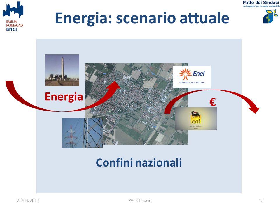 Confini nazionali Energia: scenario attuale 26/03/2014PAES Budrio13 Energia €