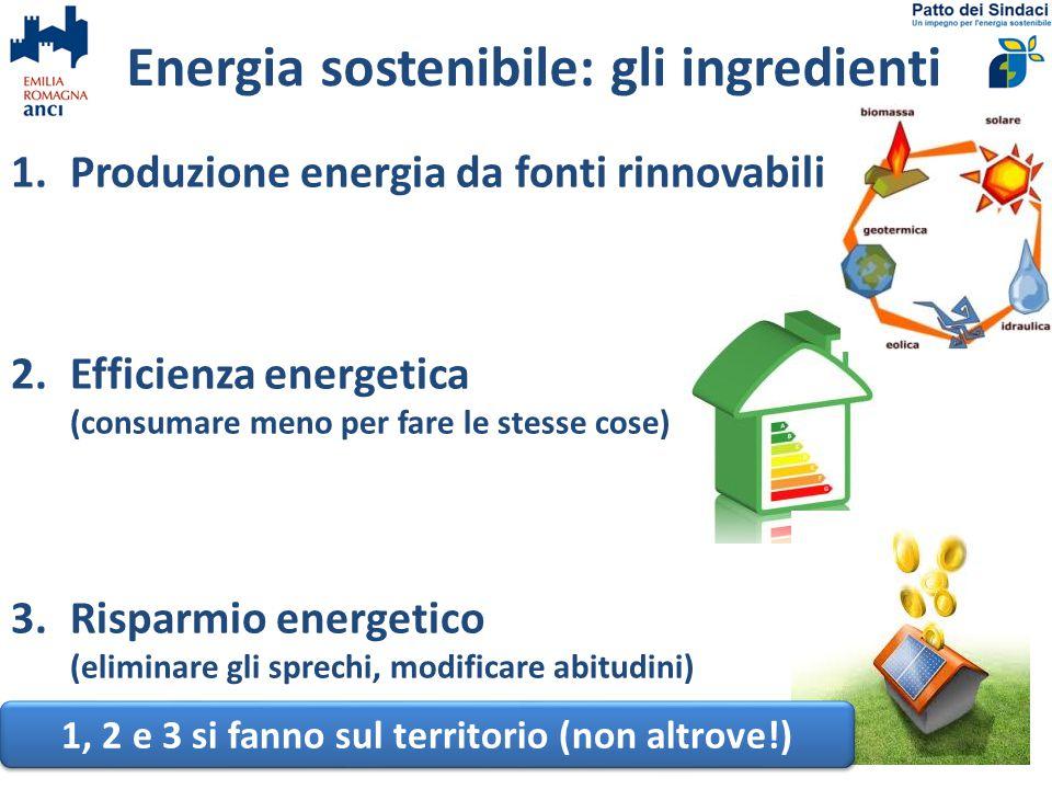 Energia sostenibile: gli ingredienti 1.Produzione energia da fonti rinnovabili 2.Efficienza energetica (consumare meno per fare le stesse cose) 3.Risparmio energetico (eliminare gli sprechi, modificare abitudini) 26/03/2014PAES Budrio16 1, 2 e 3 si fanno sul territorio (non altrove!)