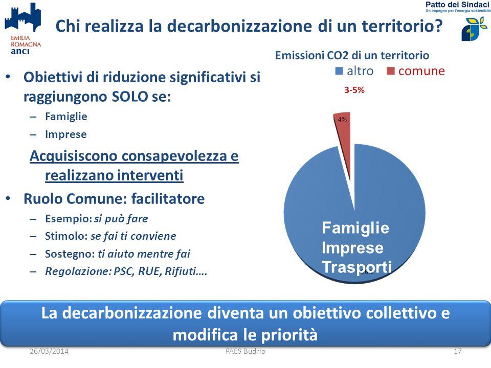 Chi realizza la decarbonizzazione di un territorio.