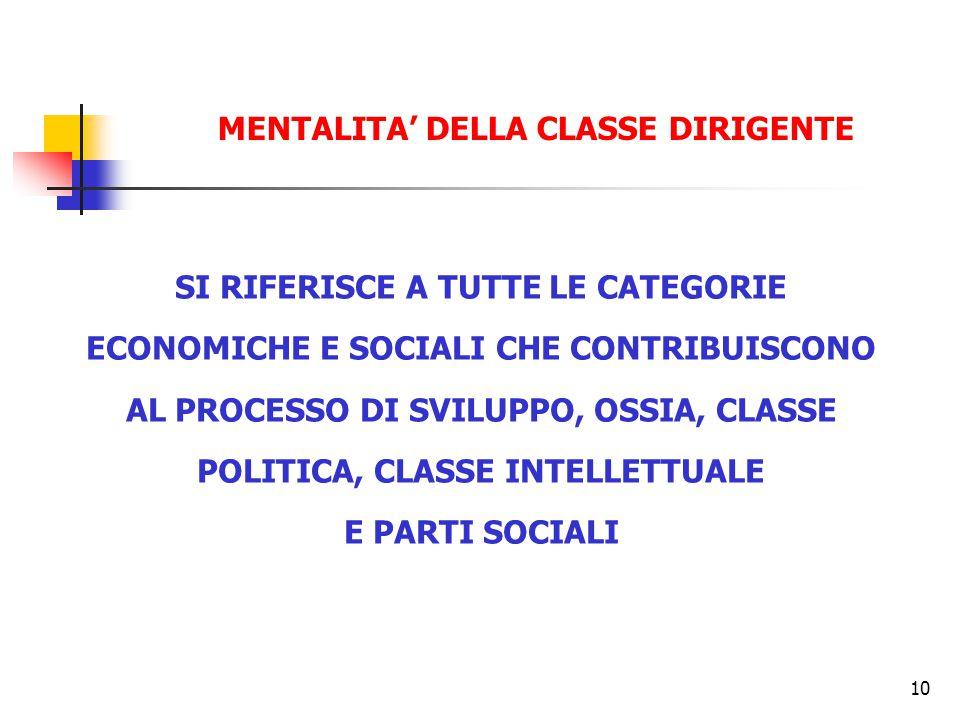 10 SI RIFERISCE A TUTTE LE CATEGORIE ECONOMICHE E SOCIALI CHE CONTRIBUISCONO AL PROCESSO DI SVILUPPO, OSSIA, CLASSE POLITICA, CLASSE INTELLETTUALE E PARTI SOCIALI MENTALITA' DELLA CLASSE DIRIGENTE