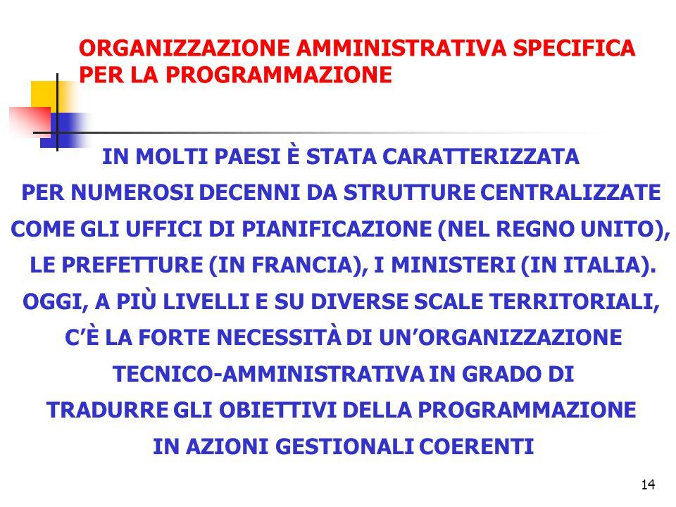 14 IN MOLTI PAESI È STATA CARATTERIZZATA PER NUMEROSI DECENNI DA STRUTTURE CENTRALIZZATE COME GLI UFFICI DI PIANIFICAZIONE (NEL REGNO UNITO), LE PREFETTURE (IN FRANCIA), I MINISTERI (IN ITALIA).