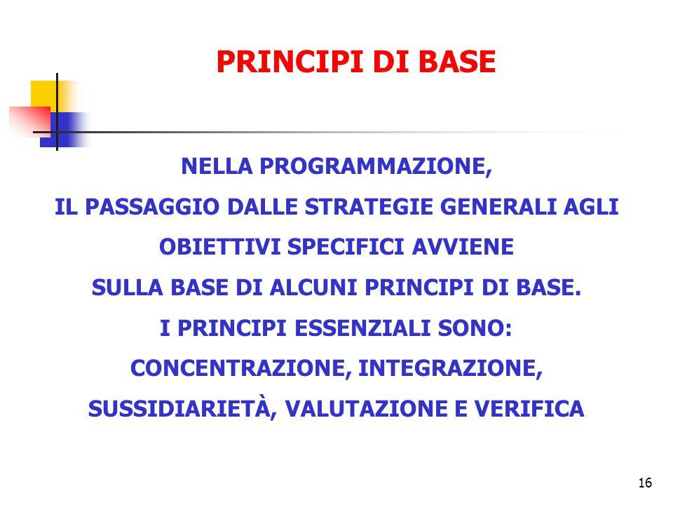 16 PRINCIPI DI BASE NELLA PROGRAMMAZIONE, IL PASSAGGIO DALLE STRATEGIE GENERALI AGLI OBIETTIVI SPECIFICI AVVIENE SULLA BASE DI ALCUNI PRINCIPI DI BASE.