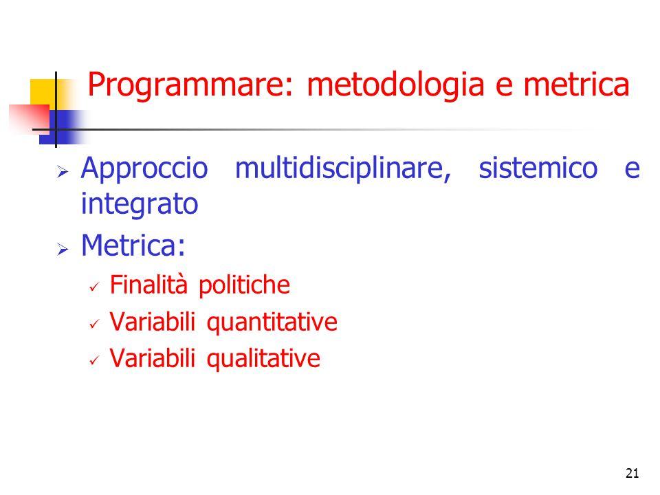 21 Programmare: metodologia e metrica  Approccio multidisciplinare, sistemico e integrato  Metrica: Finalità politiche Variabili quantitative Variab