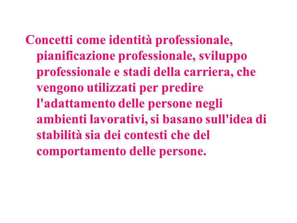 Concetti come identità professionale, pianificazione professionale, sviluppo professionale e stadi della carriera, che vengono utilizzati per predire