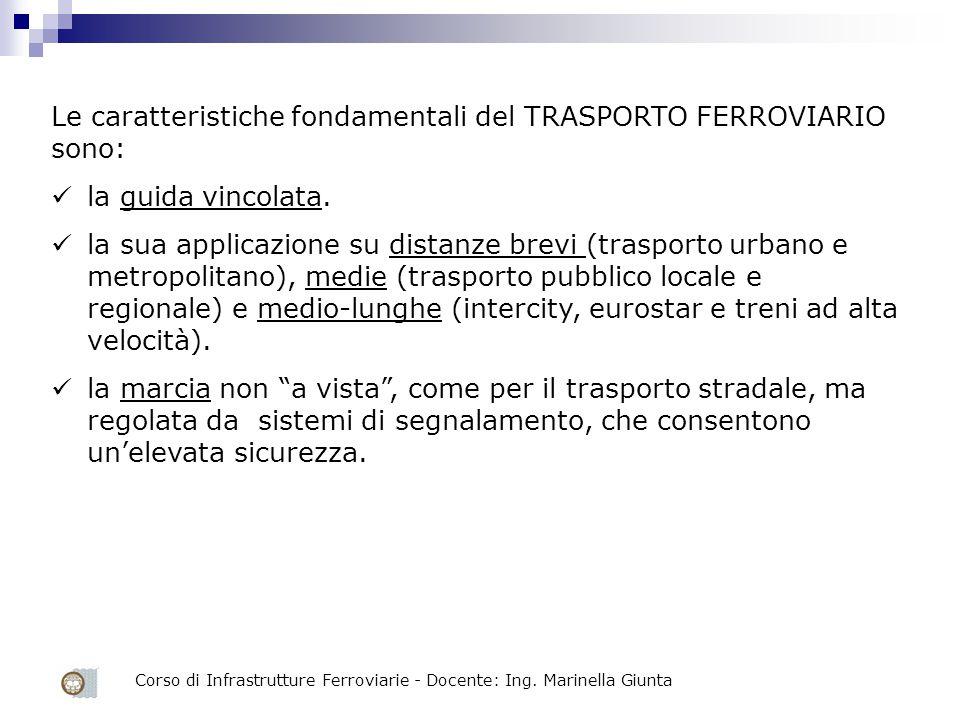 Corso di Infrastrutture Ferroviarie - Docente: Ing. Marinella Giunta Le caratteristiche fondamentali del TRASPORTO FERROVIARIO sono: la guida vincolat