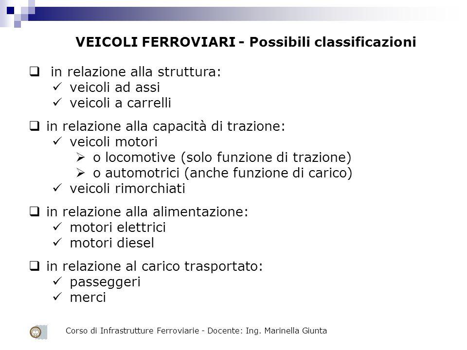 Corso di Infrastrutture Ferroviarie - Docente: Ing. Marinella Giunta VEICOLI FERROVIARI - Possibili classificazioni  in relazione alla struttura: vei