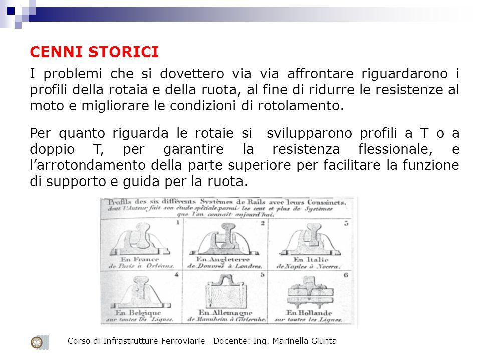 Corso di Infrastrutture Ferroviarie - Docente: Ing. Marinella Giunta I problemi che si dovettero via via affrontare riguardarono i profili della rotai