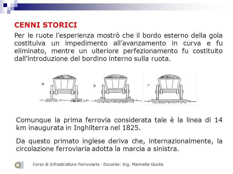 Corso di Infrastrutture Ferroviarie - Docente: Ing. Marinella Giunta Per le ruote l'esperienza mostrò che il bordo esterno della gola costituiva un im