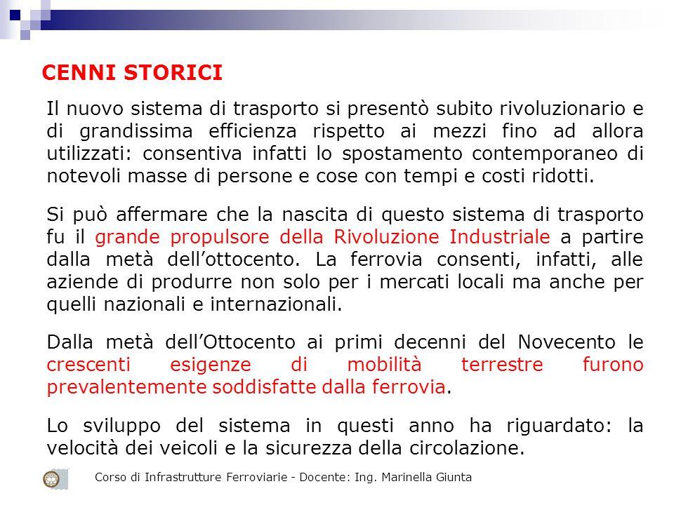 Corso di Infrastrutture Ferroviarie - Docente: Ing. Marinella Giunta CENNI STORICI Il nuovo sistema di trasporto si presentò subito rivoluzionario e d