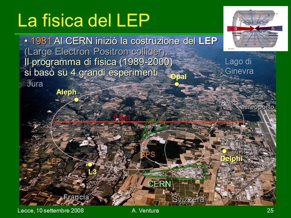 Lecce, 10 settembre 2008A.