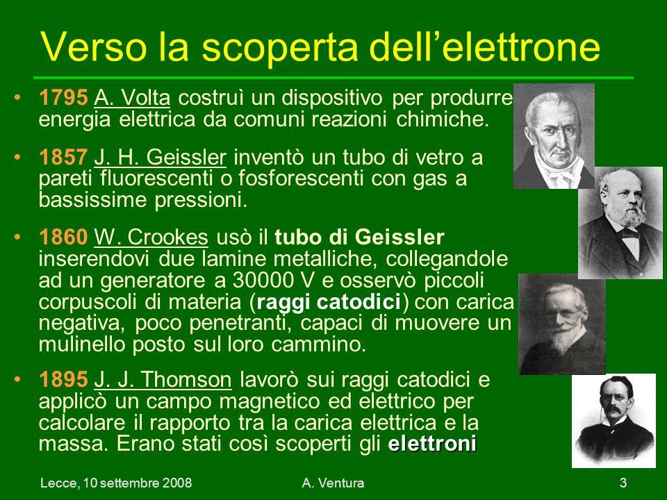 Lecce, 10 settembre 2008A.Ventura 4 Modello planetario dell'atomo 1911 E.