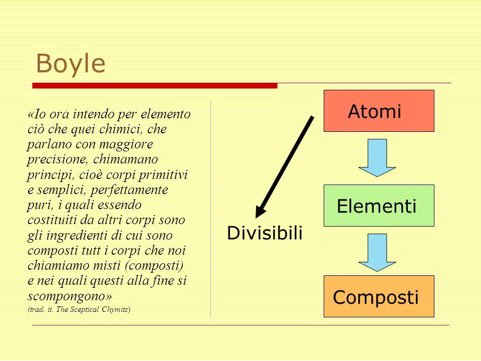 Boyle «Io ora intendo per elemento ciò che quei chimici, che parlano con maggiore precisione, chimamano principi, cioè corpi primitivi e semplici, per