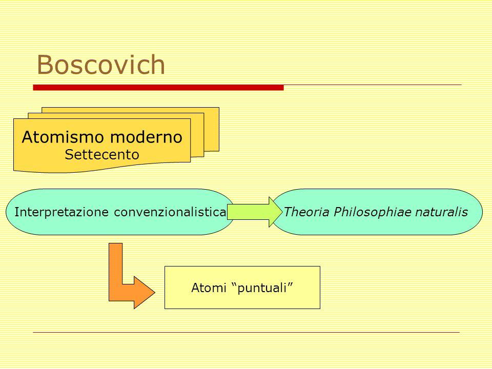 """Boscovich Atomismo moderno Settecento Interpretazione convenzionalisticaTheoria Philosophiae naturalis Atomi """"puntuali"""""""