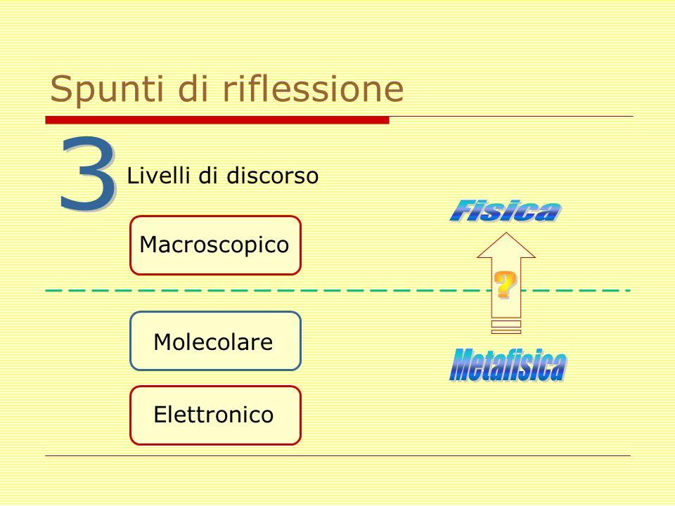 Spunti di riflessione Livelli di discorso Macroscopico Molecolare Elettronico