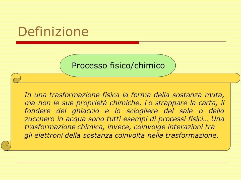 Definizione In una trasformazione fisica la forma della sostanza muta, ma non le sue proprietà chimiche.