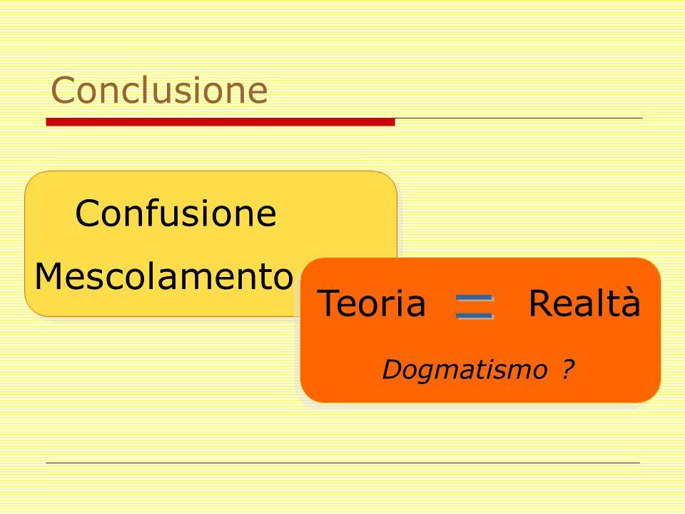 Conclusione Confusione Mescolamento Teoria Realtà Dogmatismo ?