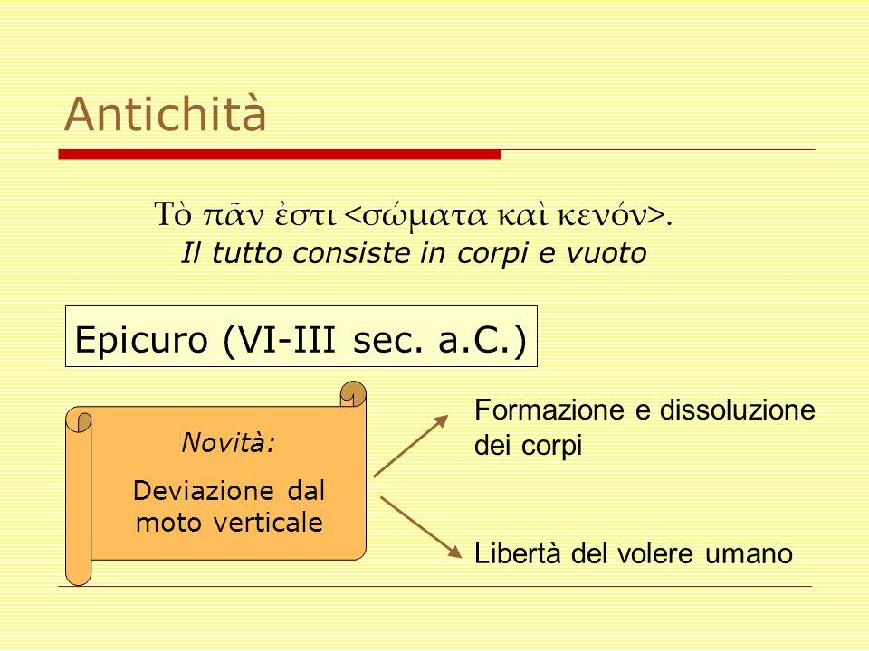 Antichità Epicuro (VI-III sec. a.C.) Formazione e dissoluzione dei corpi Libertà del volere umano Τὸ πᾶν ἐστι. Il tutto consiste in corpi e vuoto Novi